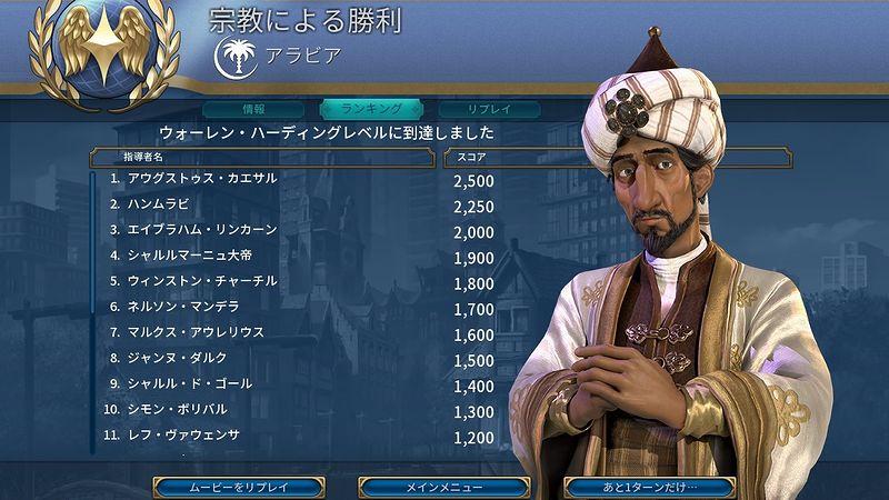 『シドマイヤーズ シヴィライゼーション VI』宗教勝利