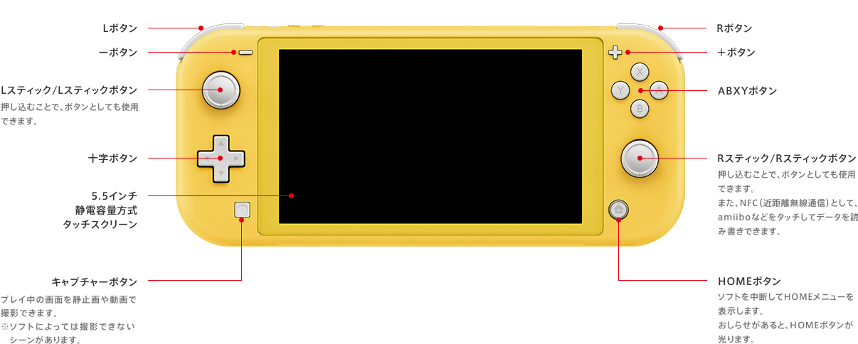 『Nintendo Switch Lite』概要