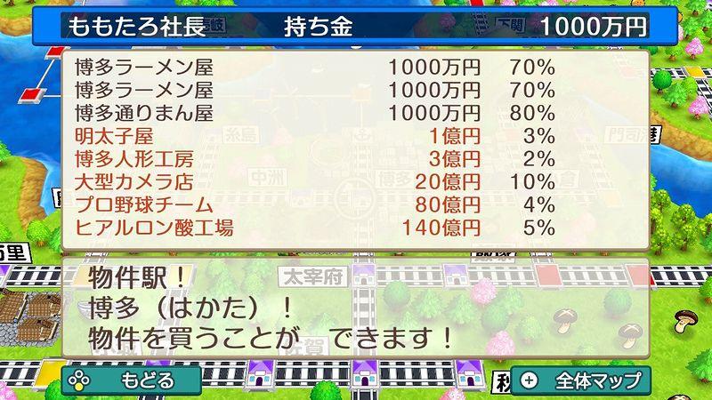 『桃太郎電鉄 ~昭和 平成 令和も定番!~』博多