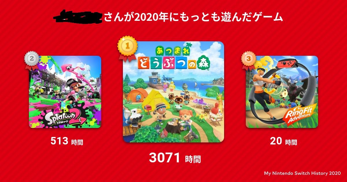 『My Nintendo Switch History 2020』